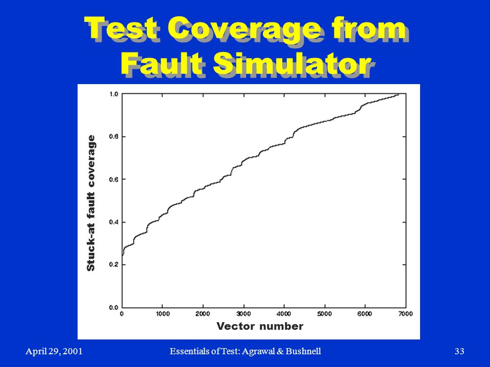 Test Coverage from Fault Simulator