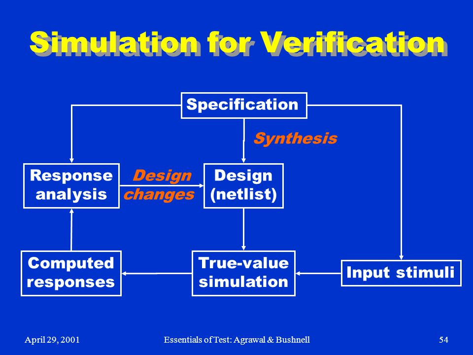 Simulation for Verification