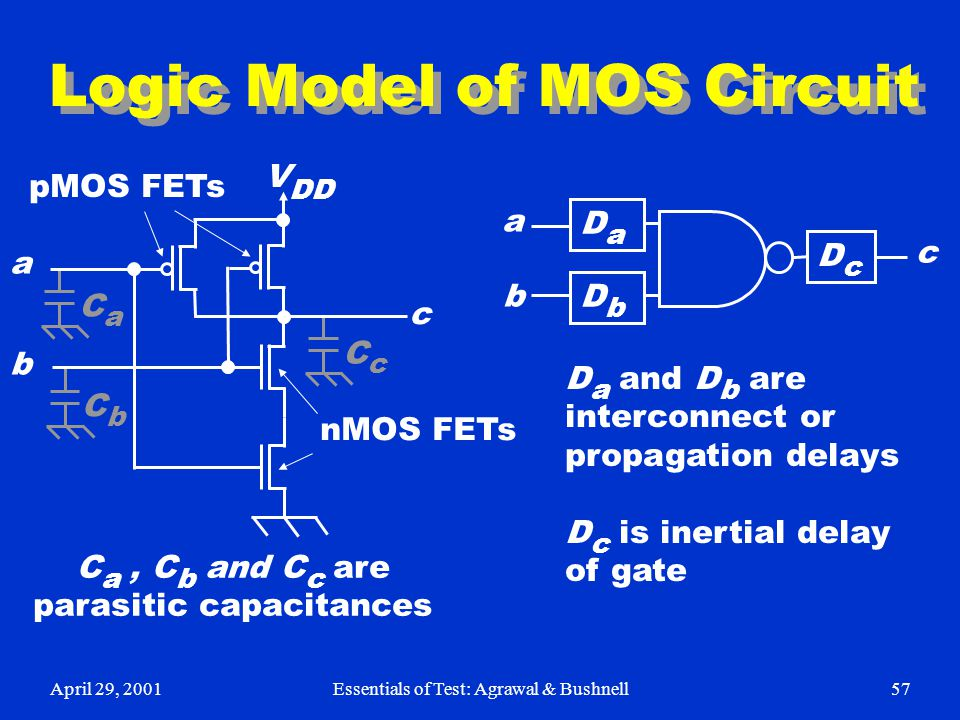 Logic Model of MOS Circuit