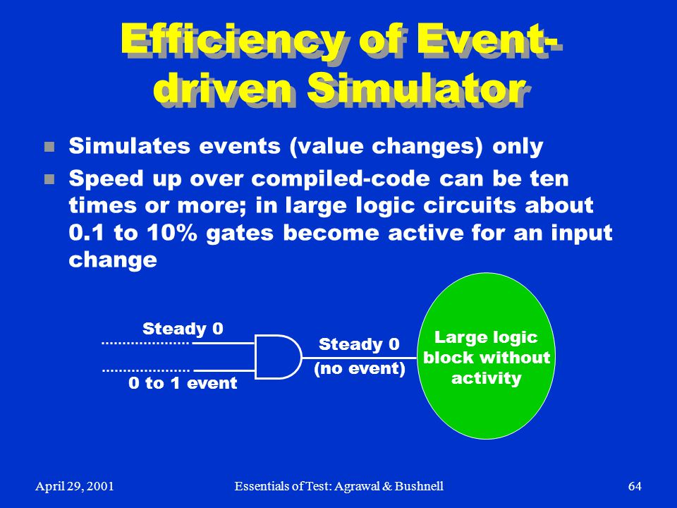 Efficiency of Event-driven Simulator
