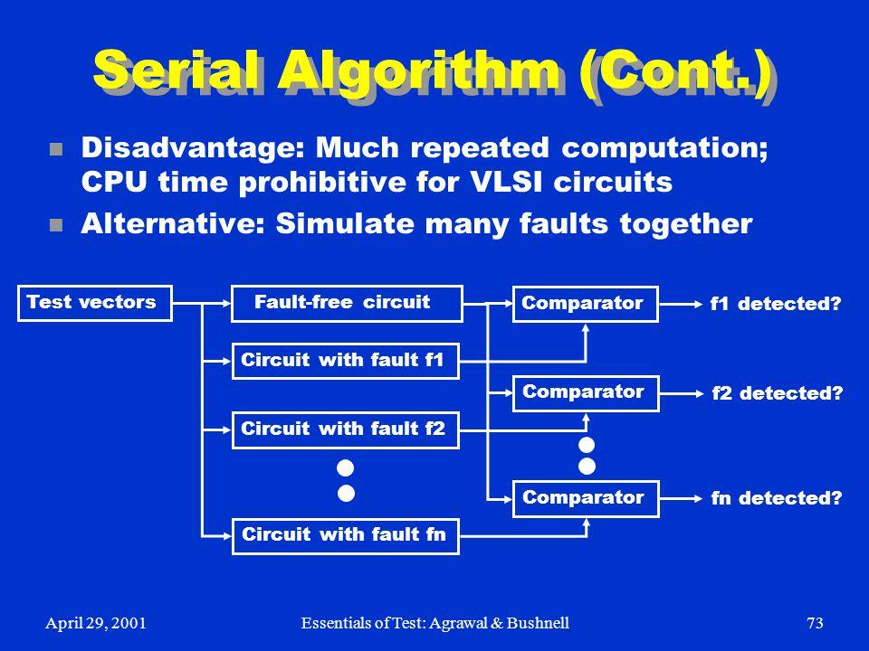 Serial Algorithm (Cont.)