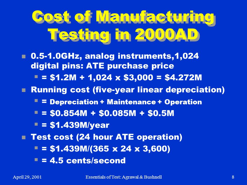 Cost of Manufacturing Testing in 2000AD