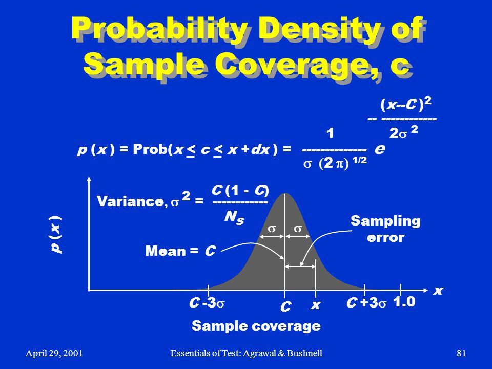 Probability Density of Sample Coverage, c
