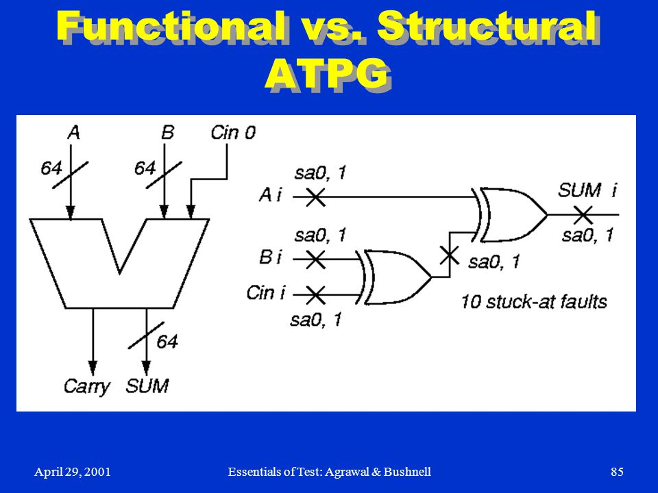 Functional vs. Structural ATPG