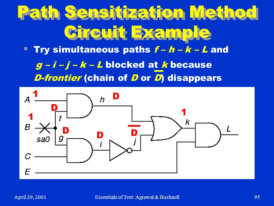 Path Sensitization Method Circuit Example