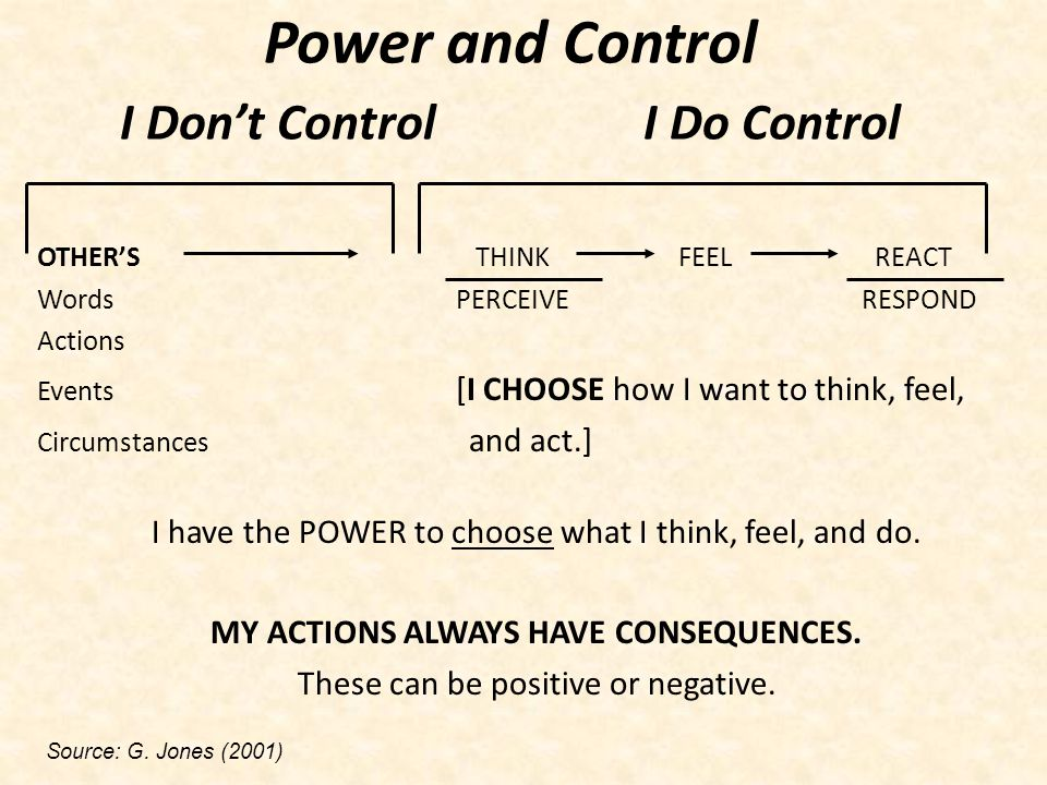 Power and Control I Don't Control I Do Control