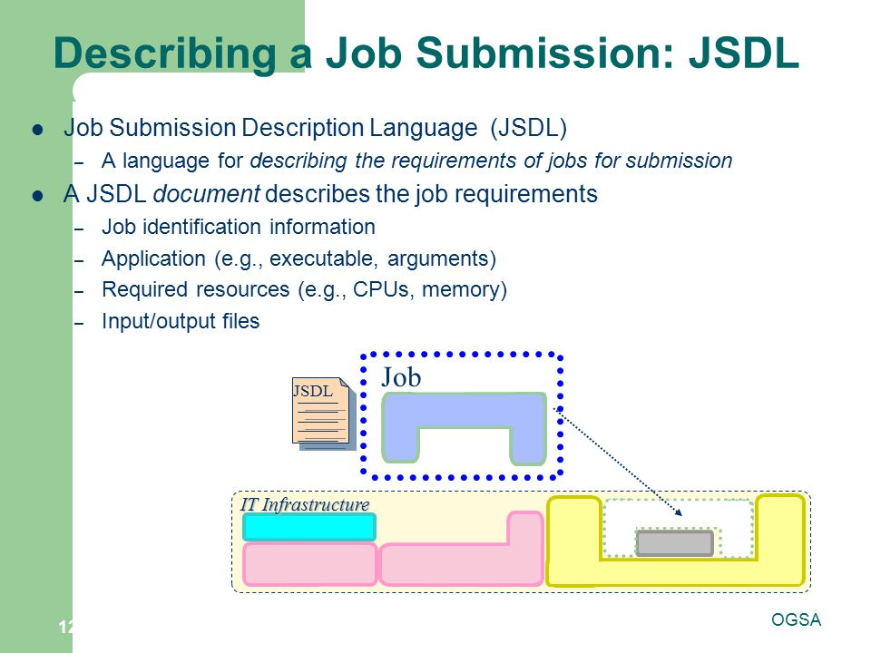 Describing a Job Submission: JSDL