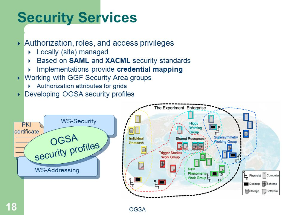 OGSA security profiles