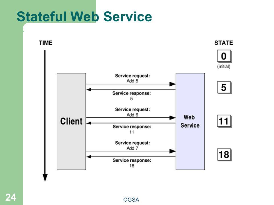 Stateful Web Service OGSA