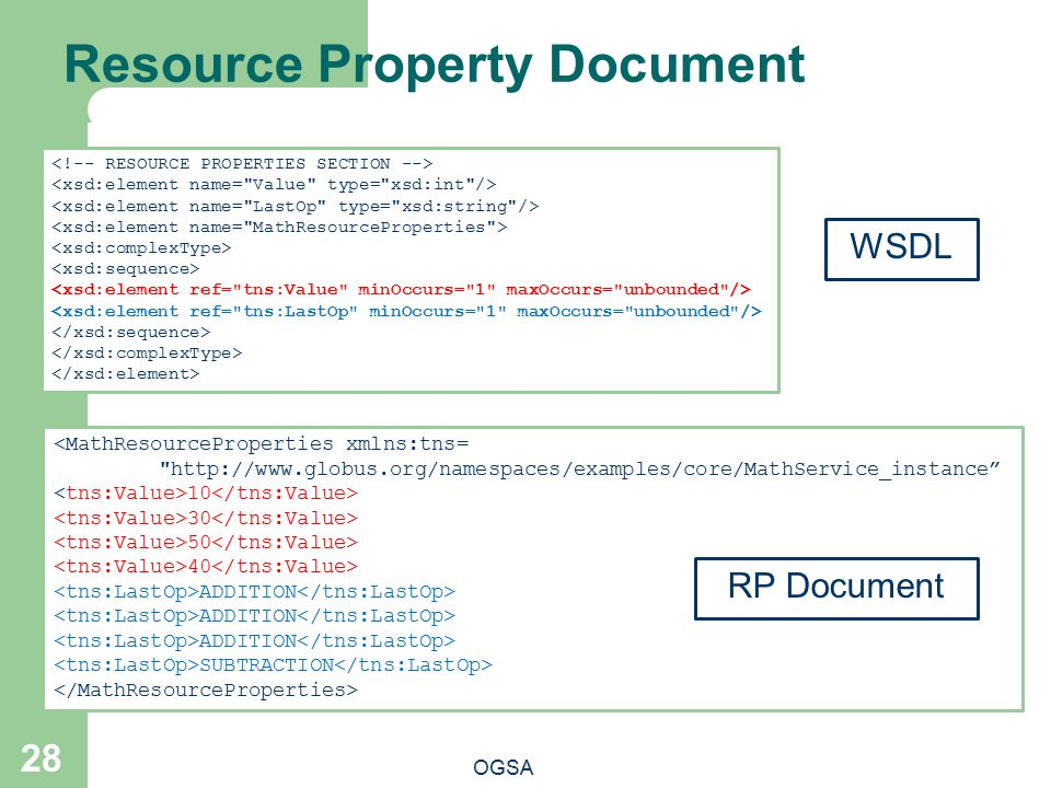 Resource Property Document