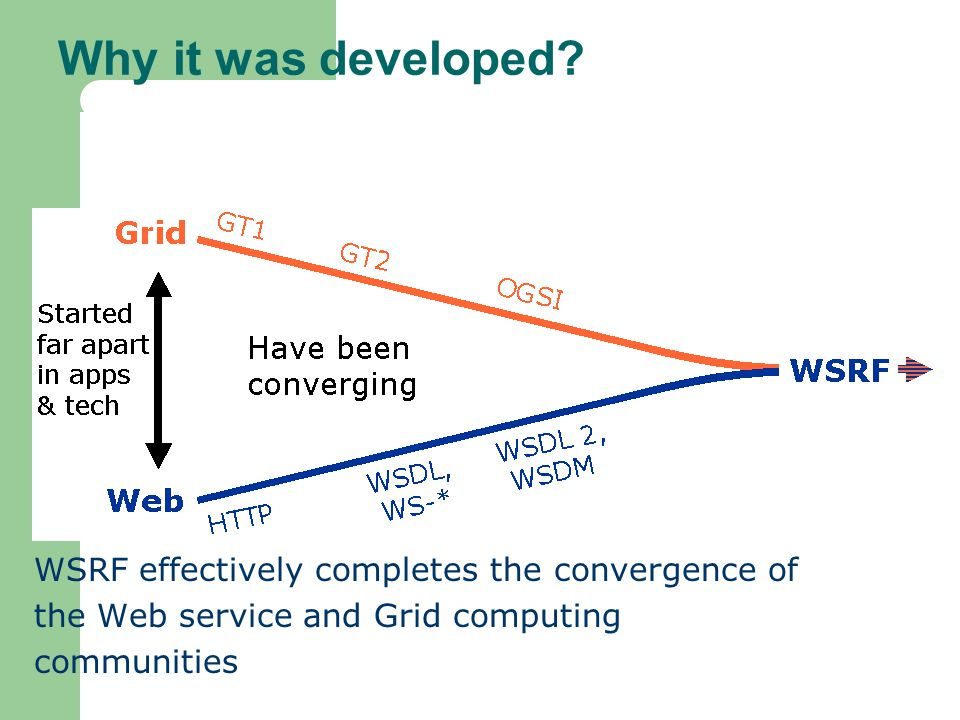 Why it was developed WSRF effectively completes the convergence of