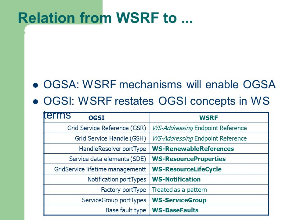 Relation from WSRF to ... OGSA: WSRF mechanisms will enable OGSA