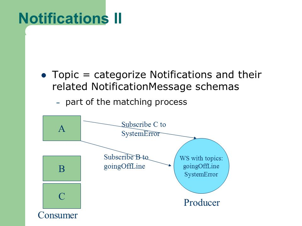 Notifications II Topic = categorize Notifications and their related NotificationMessage schemas. part of the matching process.