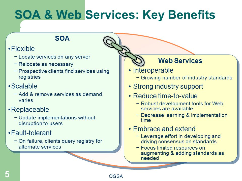 SOA & Web Services: Key Benefits