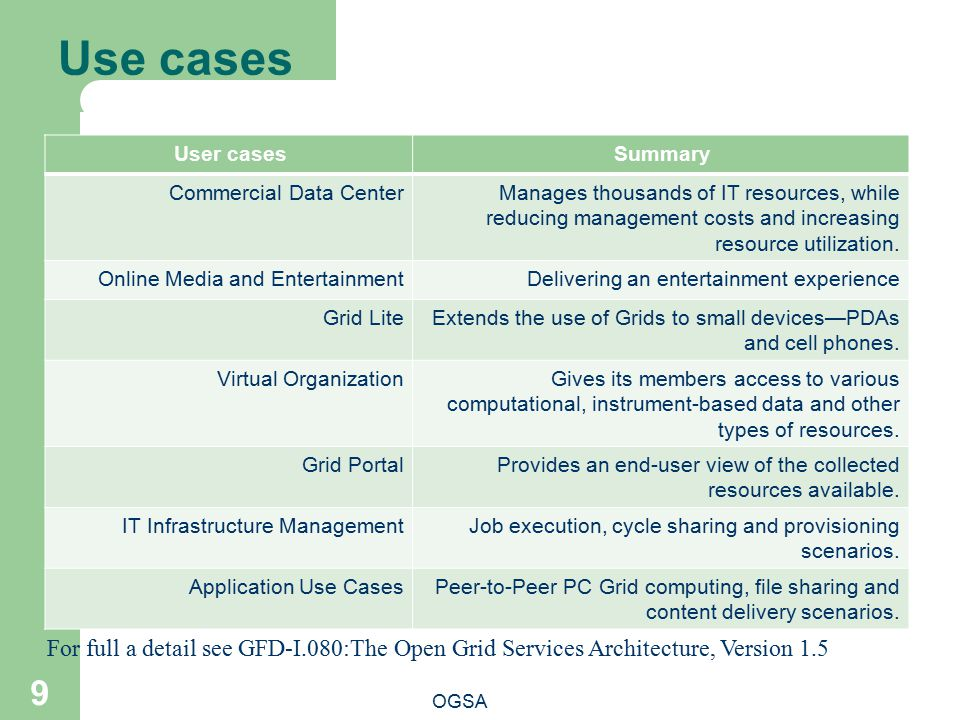 Use cases User cases. Summary. Commercial Data Center.