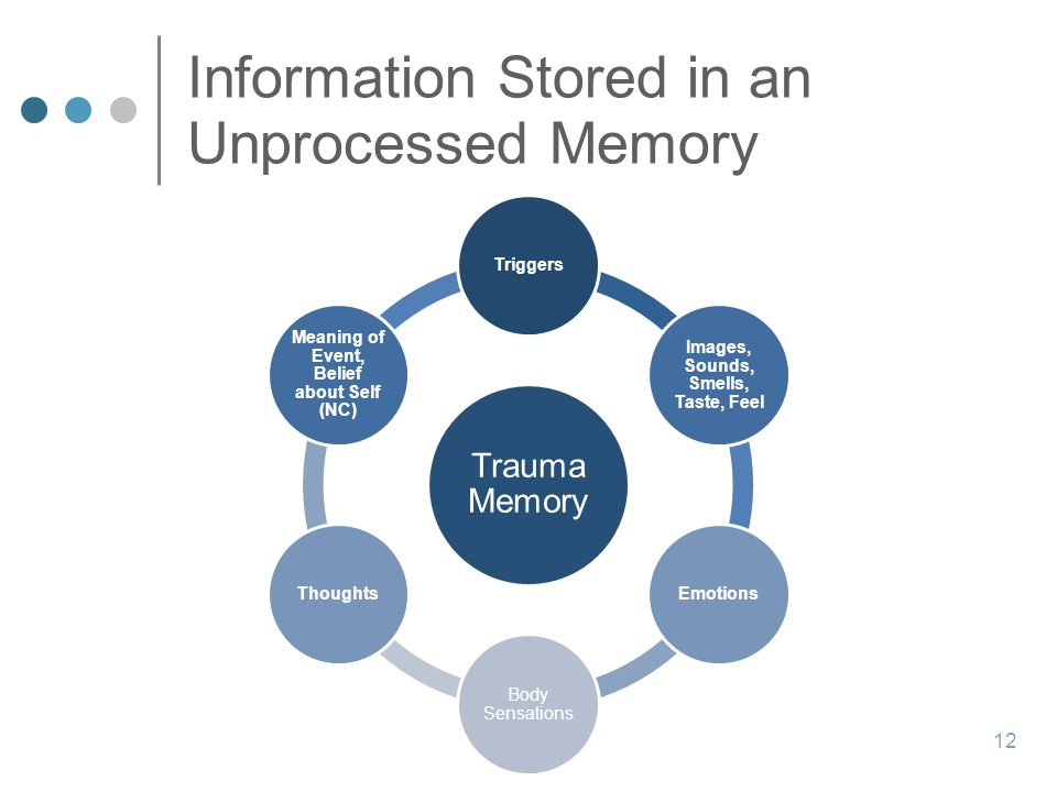 Information Stored in an Unprocessed Memory