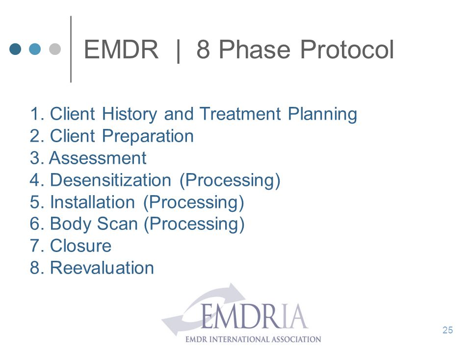 EMDR | 8 Phase Protocol 1. Client History and Treatment Planning