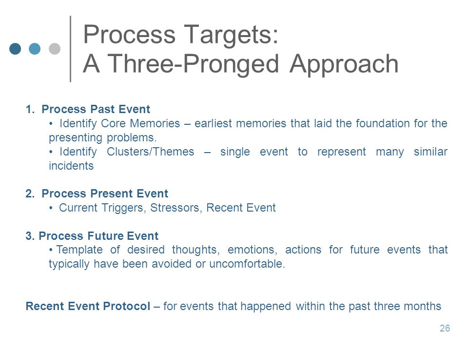 Process Targets: A Three-Pronged Approach