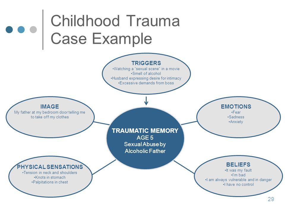 Childhood Trauma Case Example