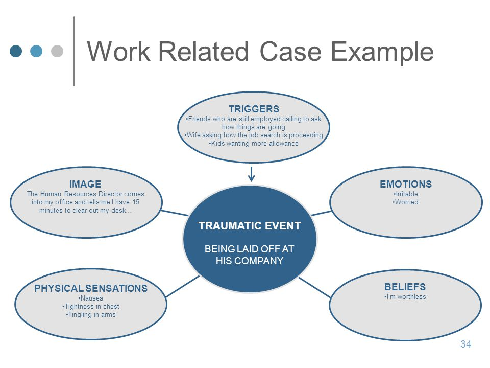 Work Related Case Example