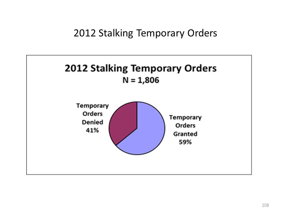 2012 Stalking Temporary Orders