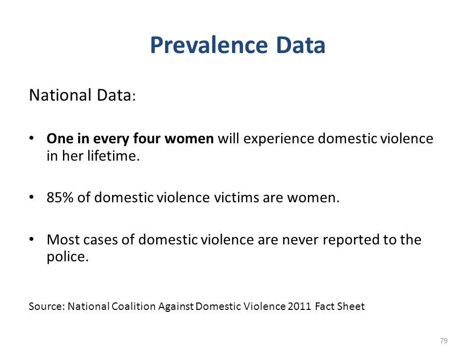 Prevalence Data National Data: