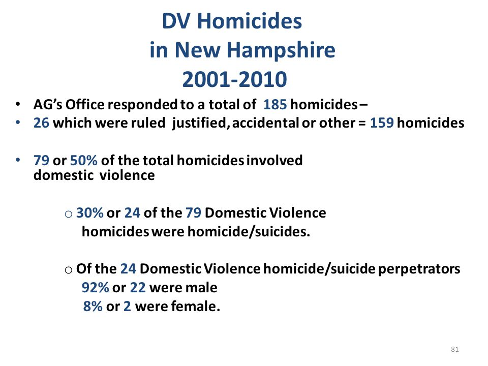 DV Homicides in New Hampshire 2001-2010