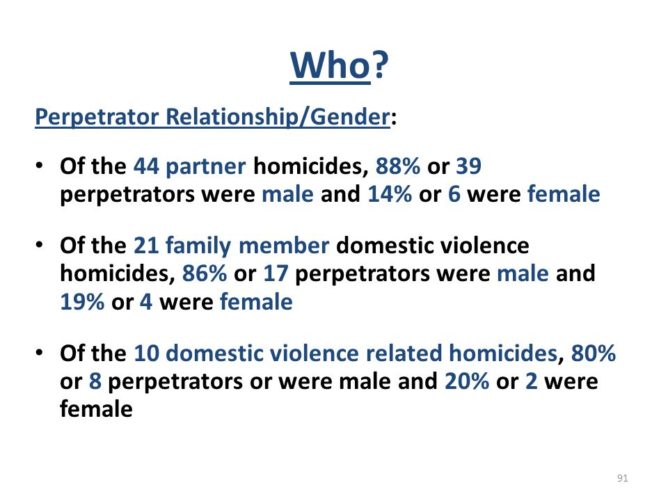 Who Perpetrator Relationship/Gender: