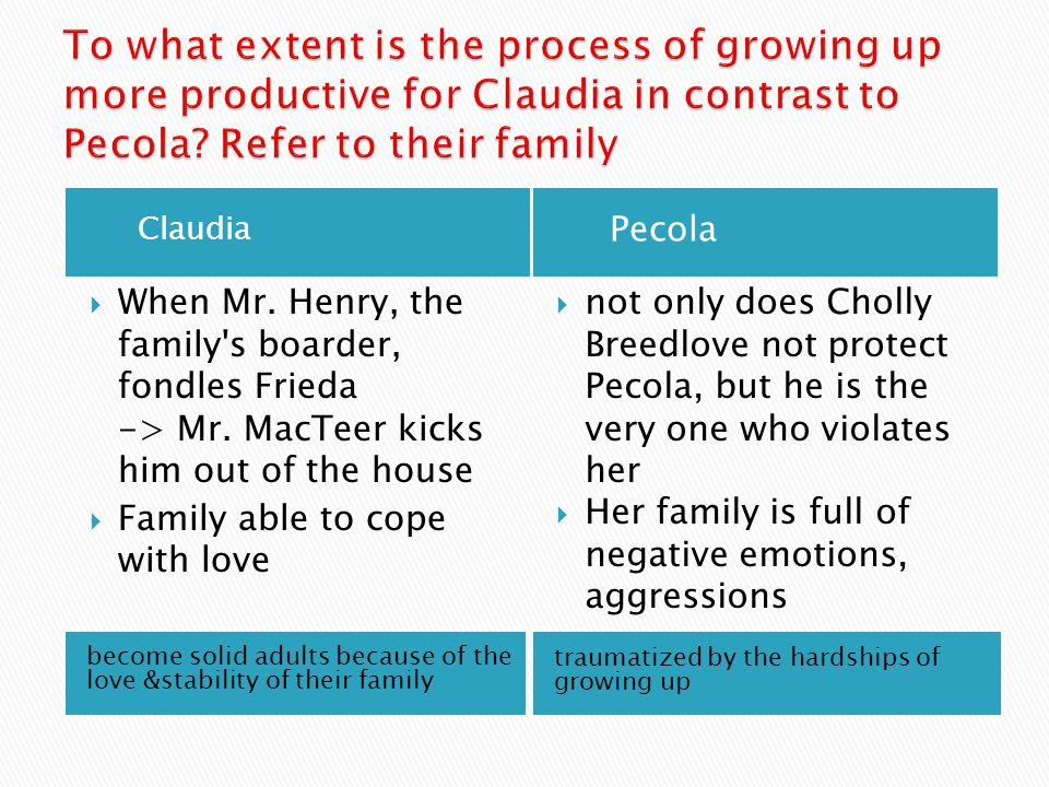 To what extent is the process of growing up more productive for Claudia in contrast to Pecola Refer to their family
