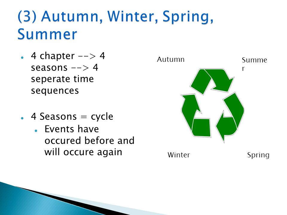 (3) Autumn, Winter, Spring, Summer