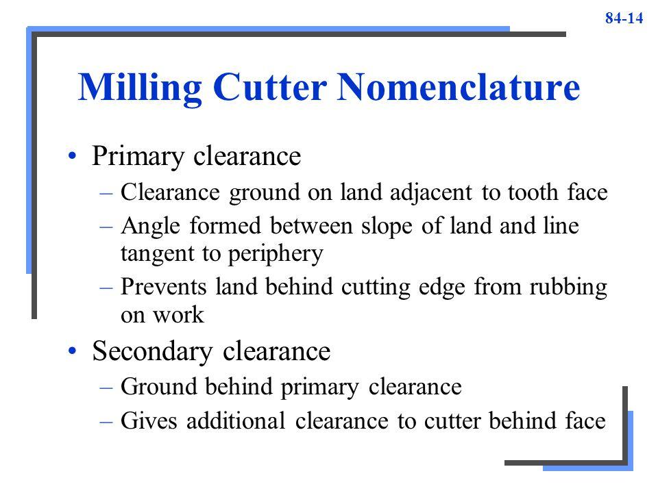 Milling Cutter Nomenclature