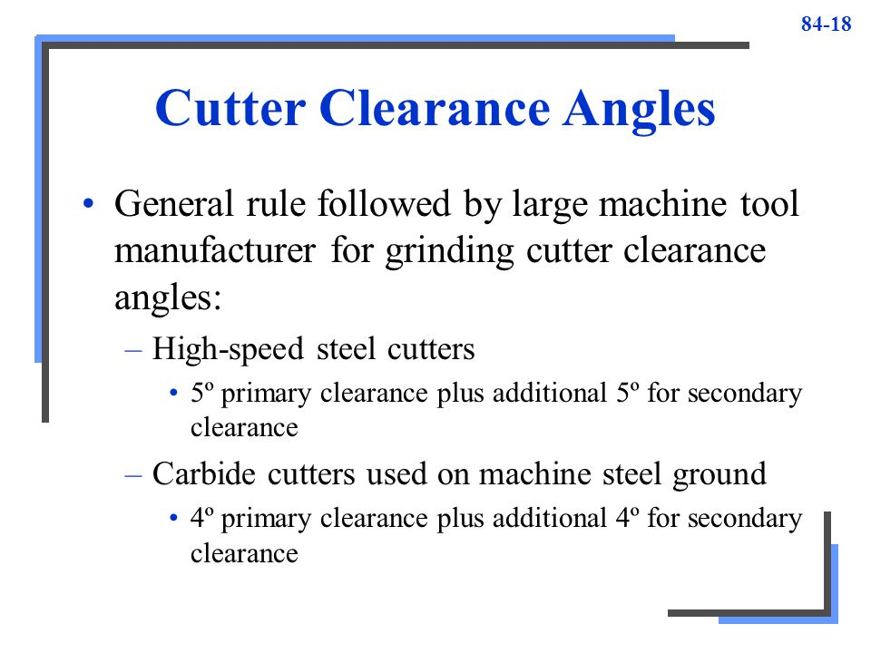 Cutter Clearance Angles