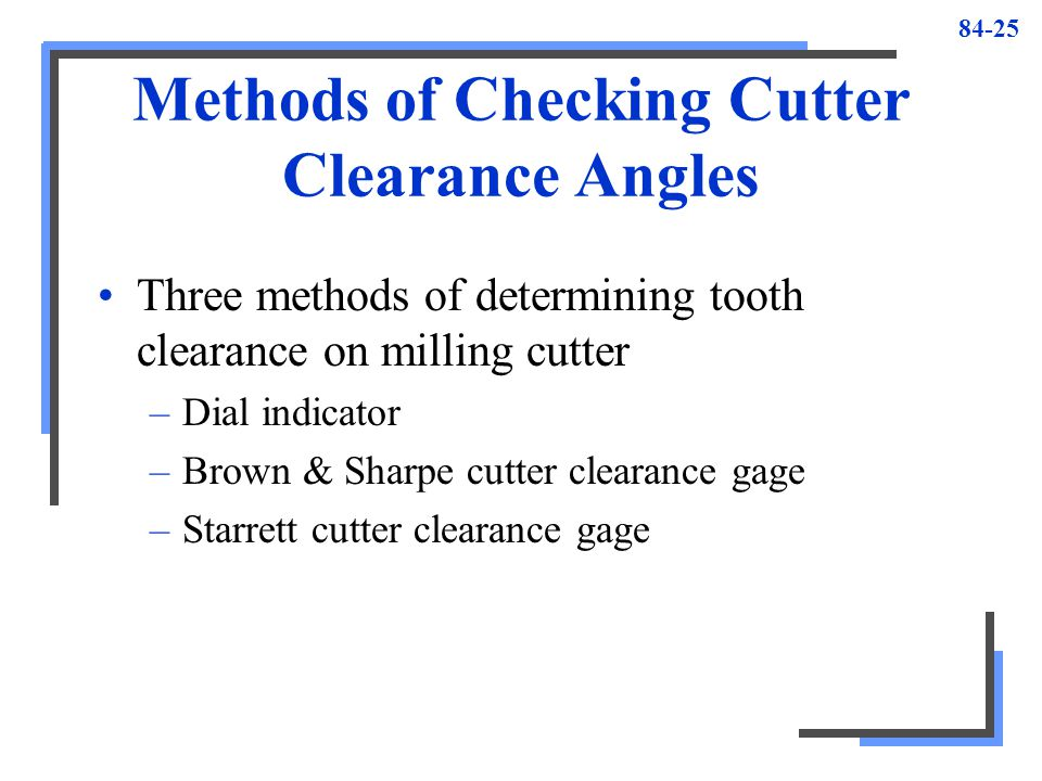 Methods of Checking Cutter Clearance Angles