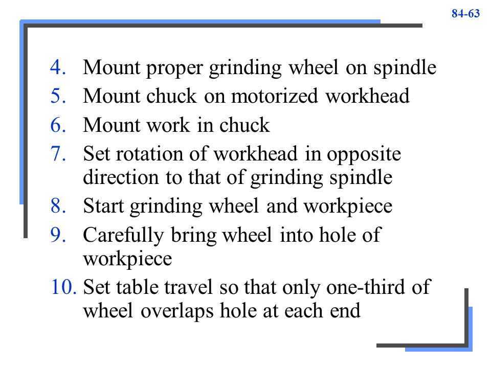 Mount proper grinding wheel on spindle