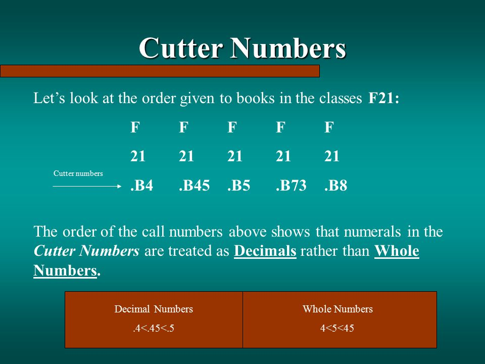 Cutter Numbers Let's look at the order given to books in the classes F21: F F F F F. 21 21 21 21 21.