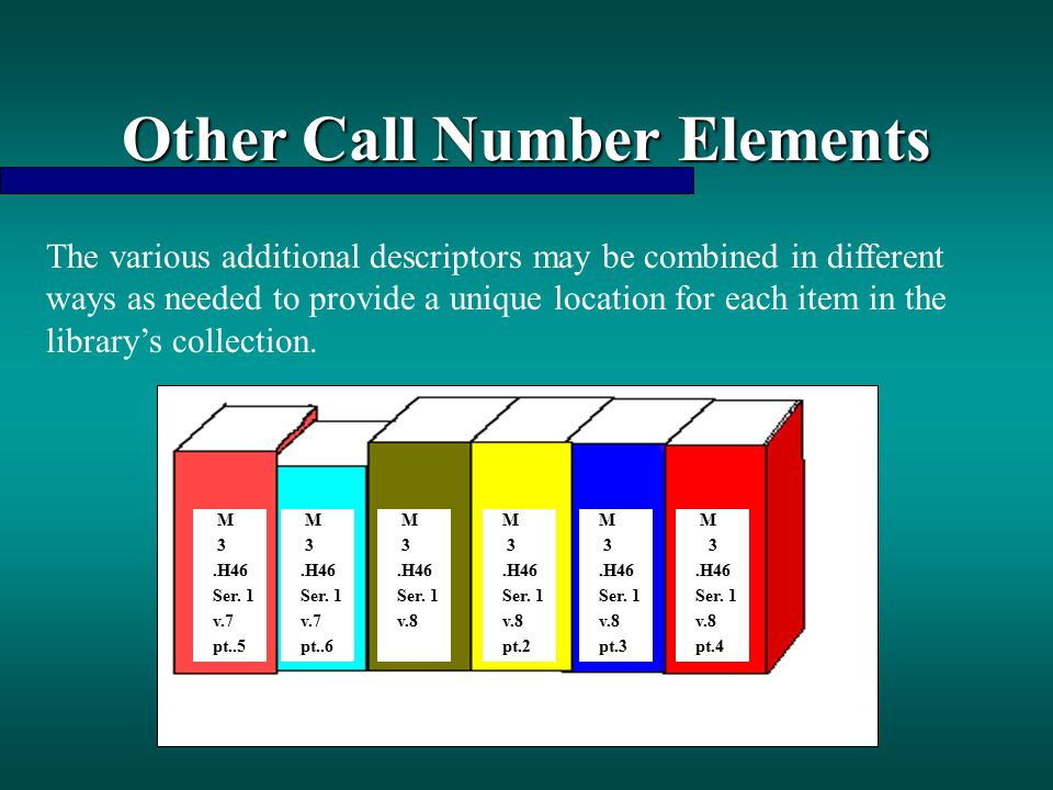 Other Call Number Elements