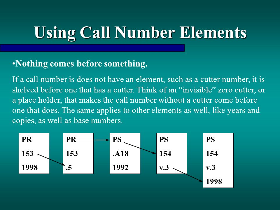 Using Call Number Elements