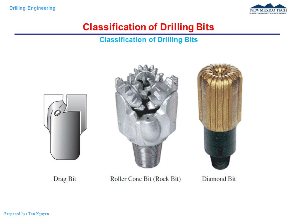 Classification of Drilling Bits Classification of Drilling Bits