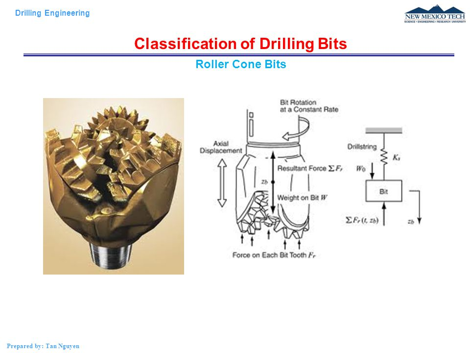 Classification of Drilling Bits