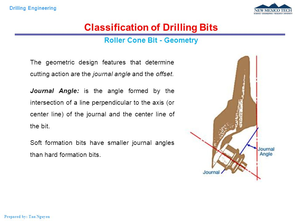 Classification of Drilling Bits Roller Cone Bit - Geometry