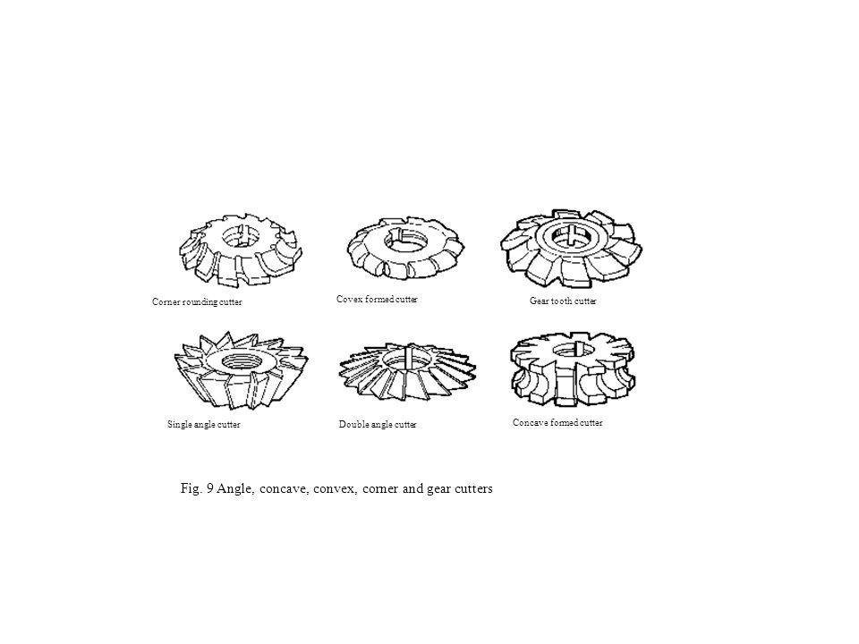 Fig. 9 Angle, concave, convex, corner and gear cutters