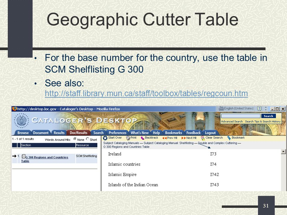 Geographic Cutter Table