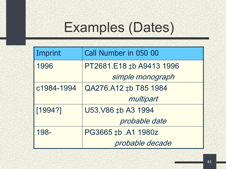Examples (Dates) Imprint Call Number in 050 00 1996