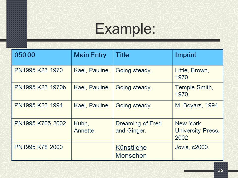 Example: 050 00 Main Entry Title Imprint Künstliche Menschen