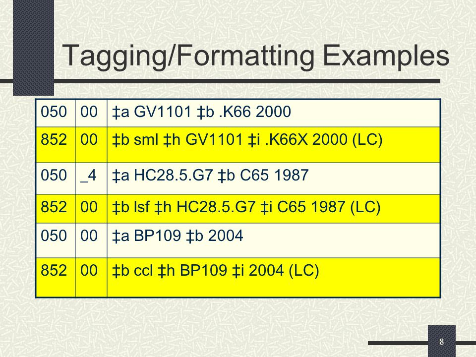 Tagging/Formatting Examples