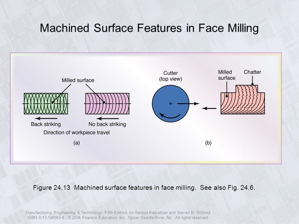 Machined Surface Features in Face Milling