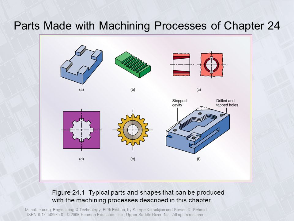Parts Made with Machining Processes of Chapter 24
