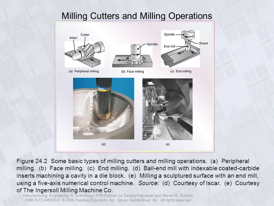 Milling Cutters and Milling Operations