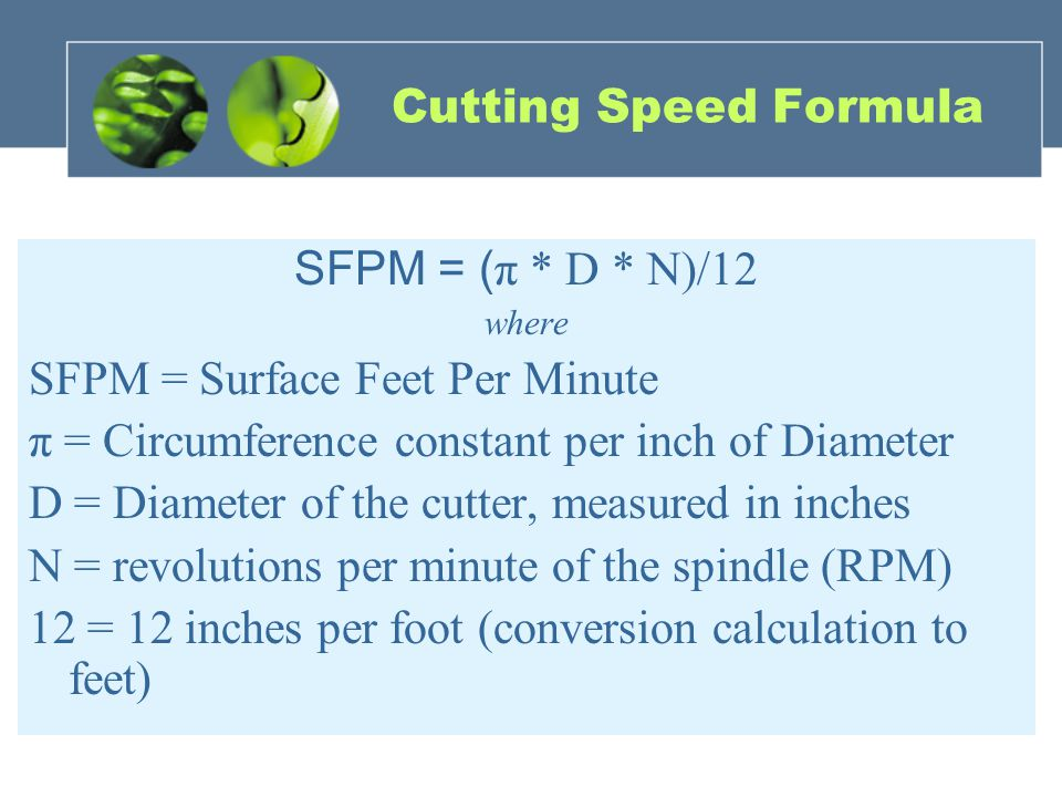 SFPM = Surface Feet Per Minute