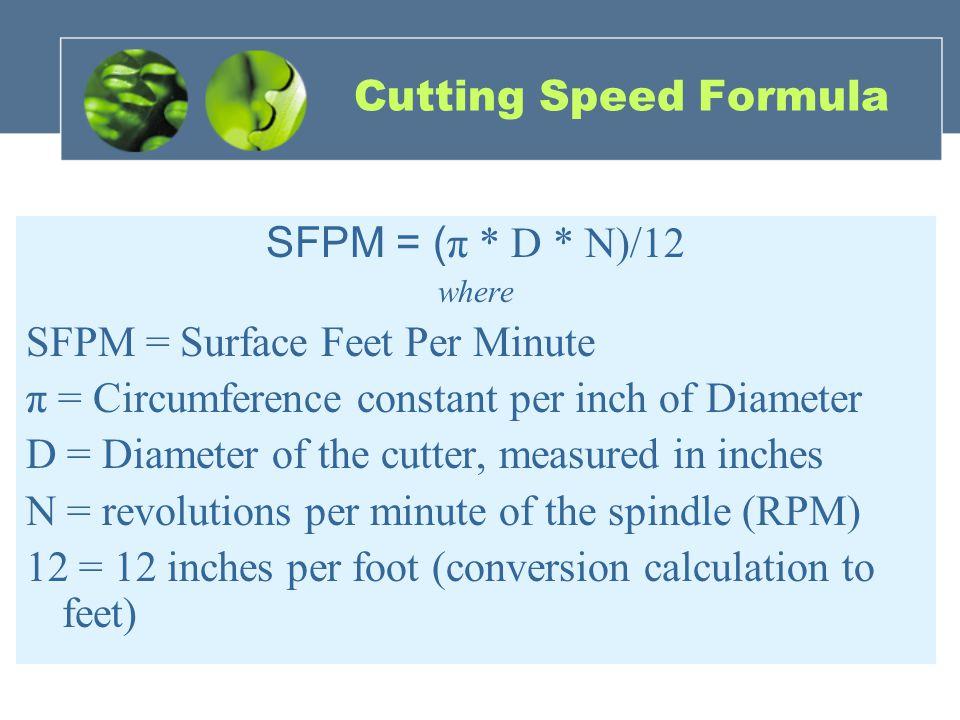 SFPM = Surface Feet Per Minute